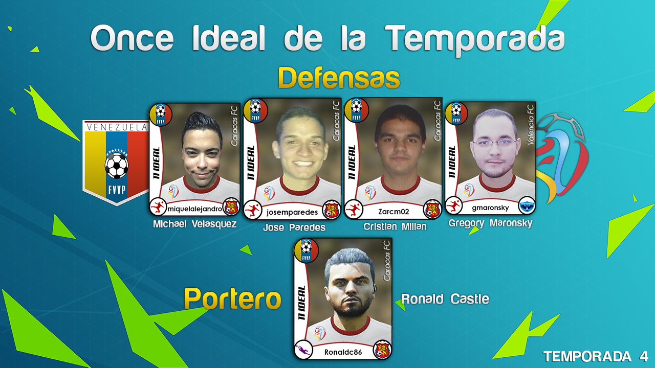 11 ideal defensas-
